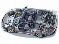 Обслуживание и ремонт автомобиля